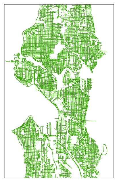 Local Streets and Secondary Arterials