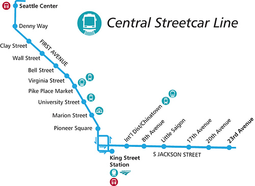 Central Streetcar, by Oran