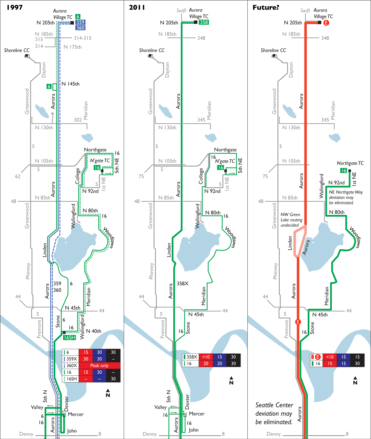 Evolution of Aurora Corridor Service