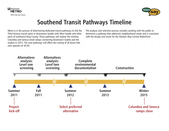 Transit Pathways Project Timeline