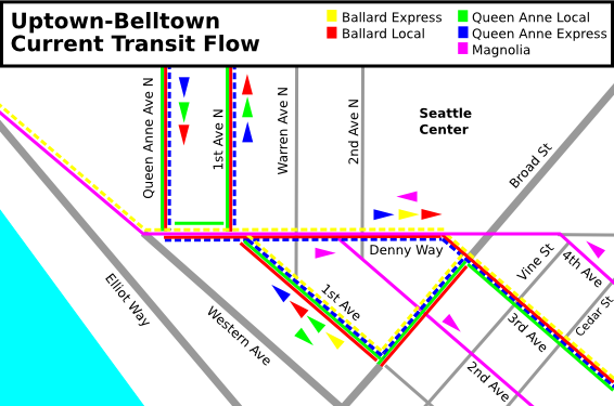 Uptown-Belltown: Current Transit Flow