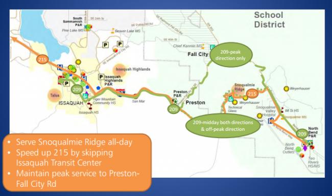 Metro's 209/215 Proposal