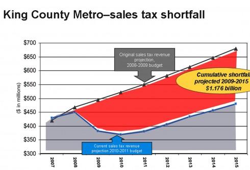 SalesTax-Chart1-490x333