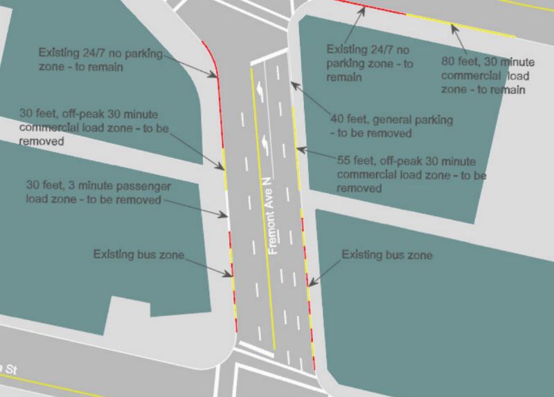 SDOT Proposes Expanding Bus Zones in Fremont – Seattle Transit Blog