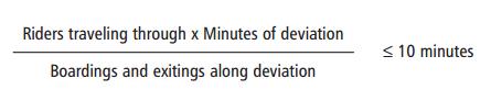 metro-deviation